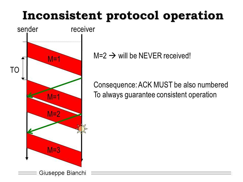 Inconsistent protocol operation