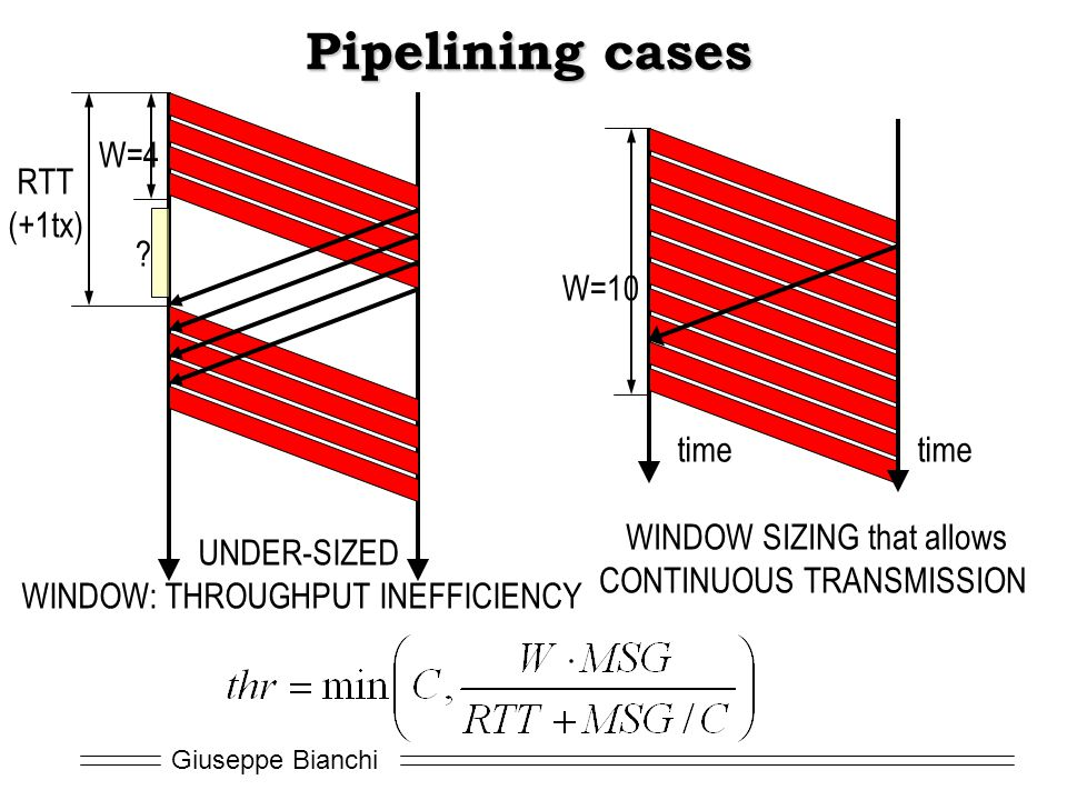 Pipelining cases W=4 RTT (+1tx) W=10 time time