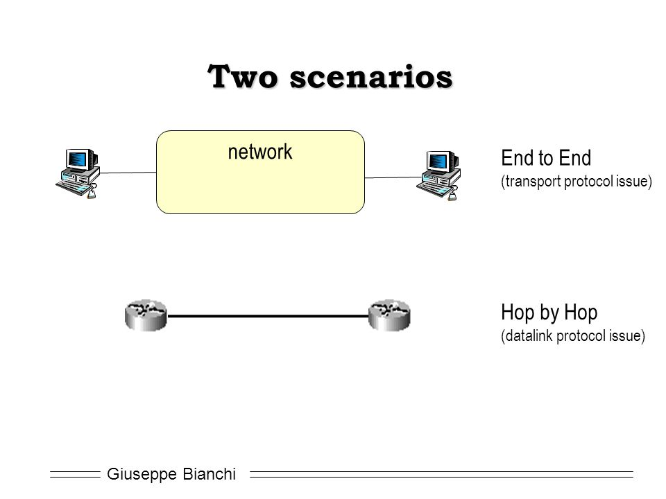 Two scenarios network End to End Hop by Hop (transport protocol issue)