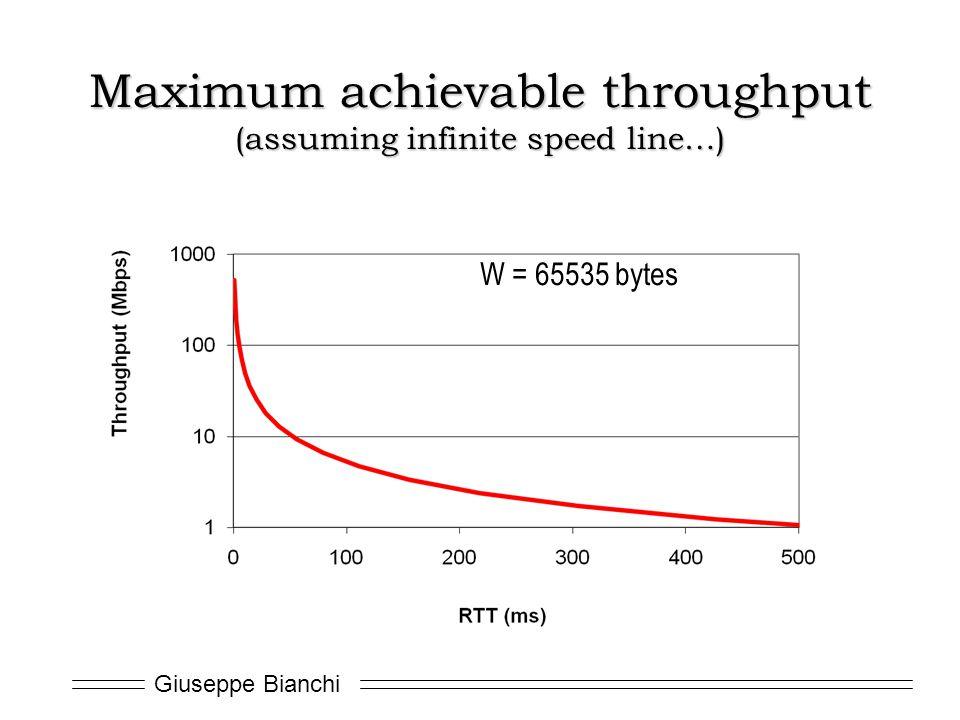 Maximum achievable throughput (assuming infinite speed line…)