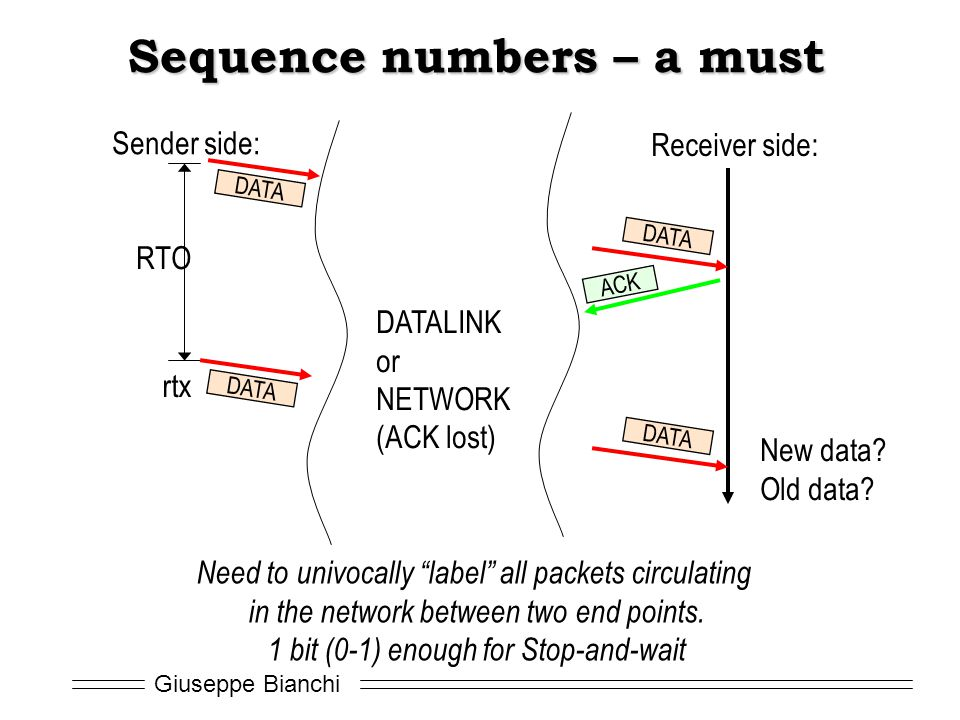Sequence numbers – a must