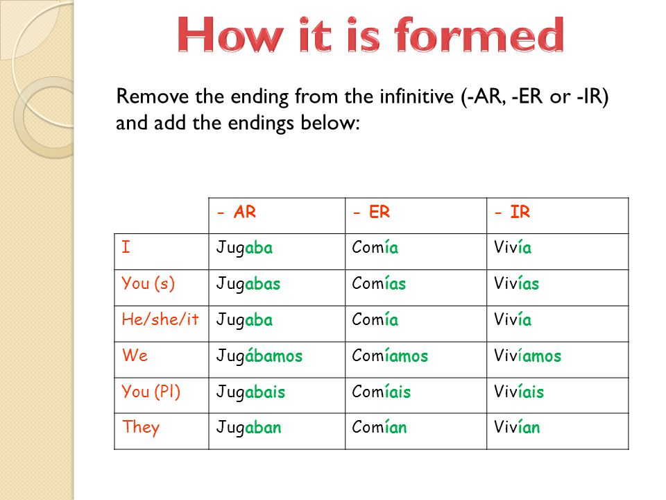How it is formed Remove the ending from the infinitive (-AR, -ER or -IR) and add the endings below: