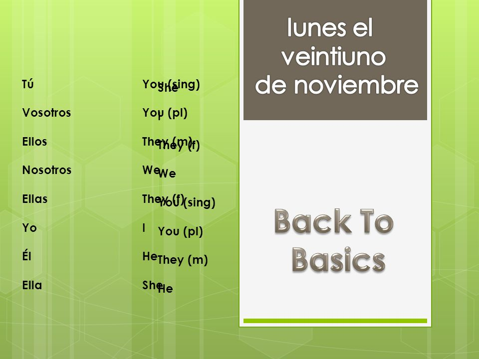 Back To Basics lunes el veintiuno de noviembre Tú Vosotros Ellos