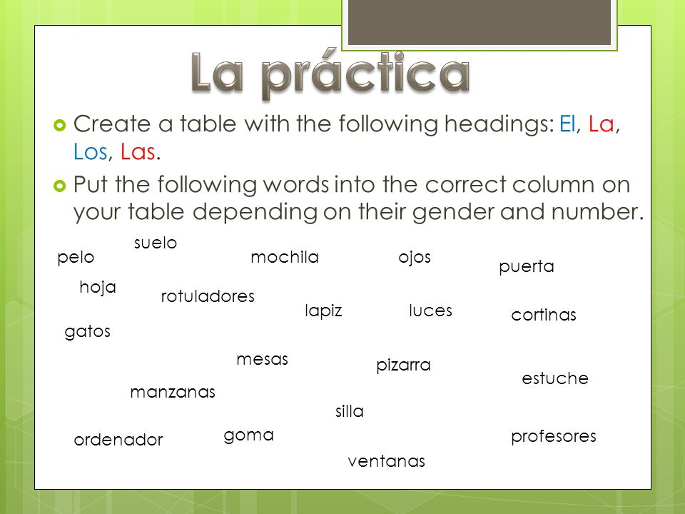 La prácticaCreate a table with the following headings: El, La, Los, Las.