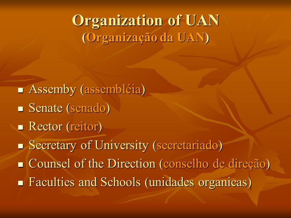 Organization of UAN (Organização da UAN)
