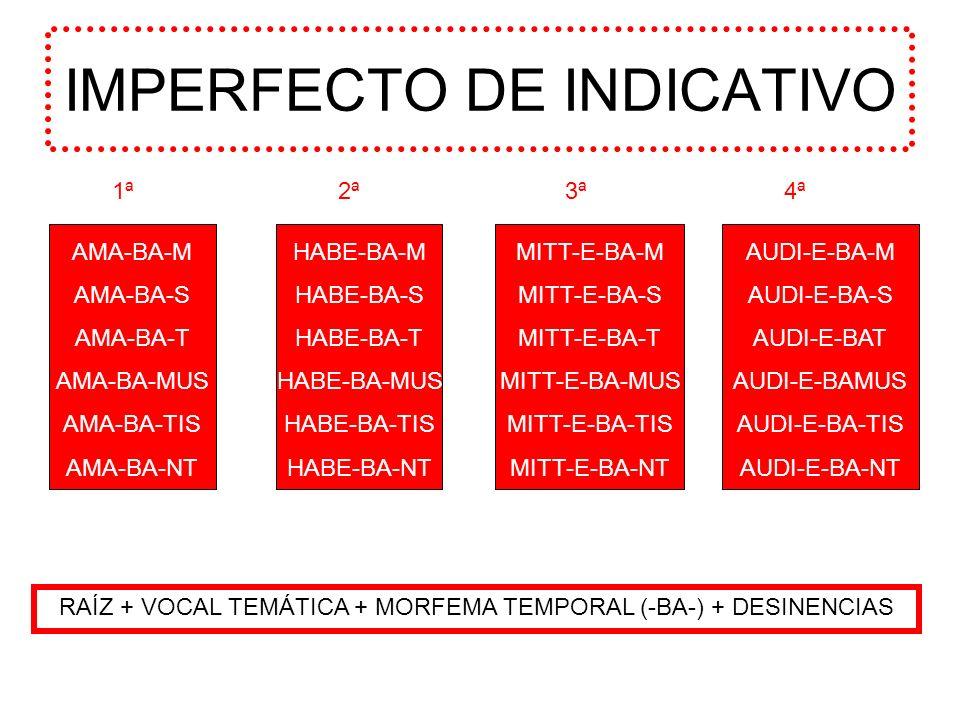 IMPERFECTO DE INDICATIVO