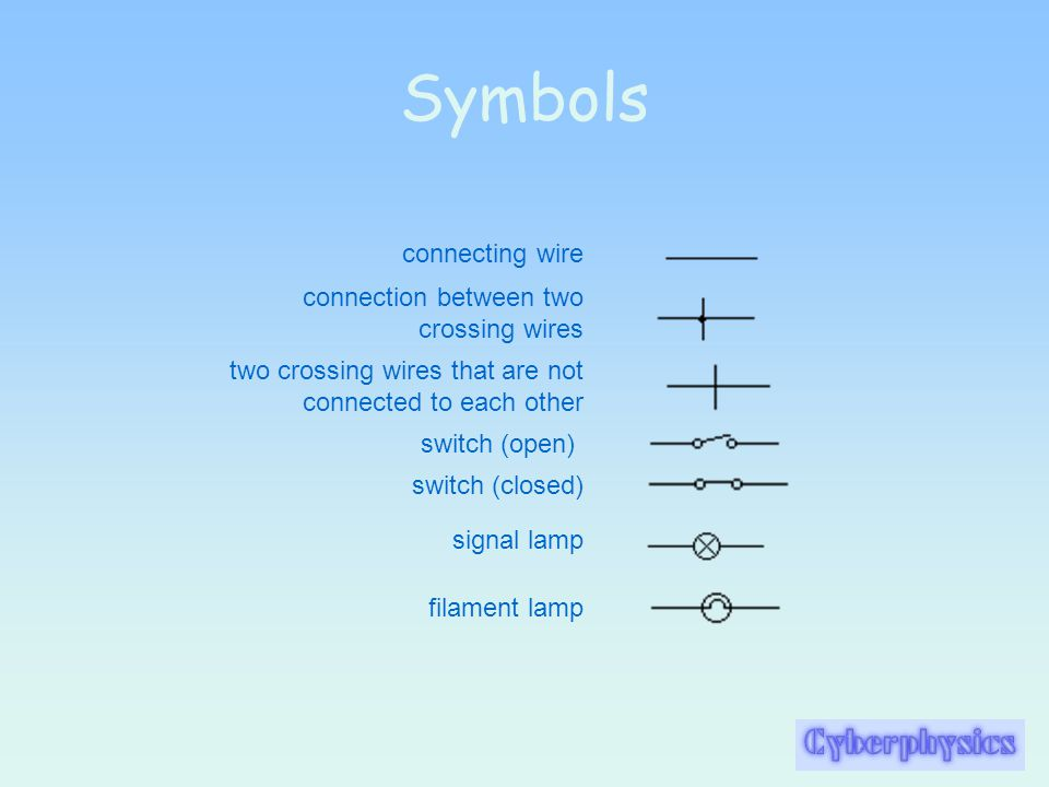 Symbols connecting wire connection between two crossing wires