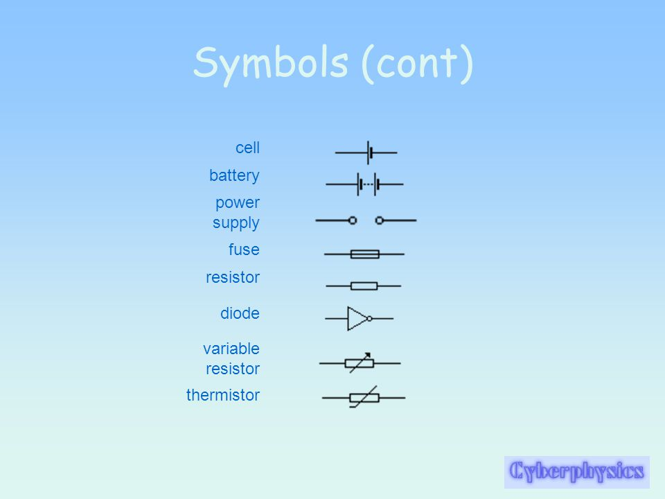 Symbols (cont) cell battery power supply fuse resistor diode