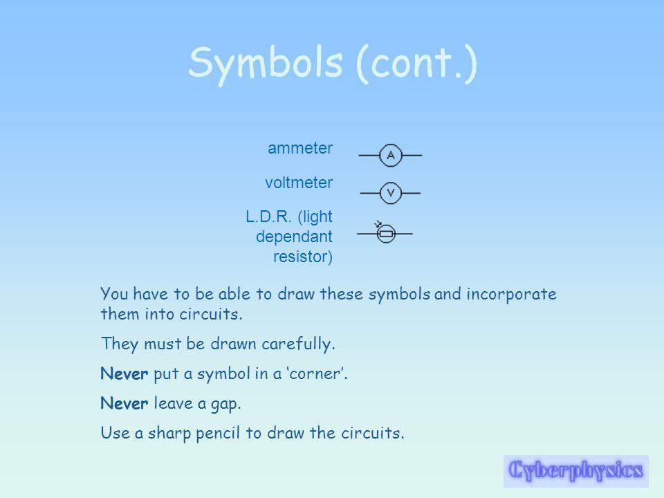 Symbols (cont.) ammeter voltmeter L.D.R. (light dependant resistor)