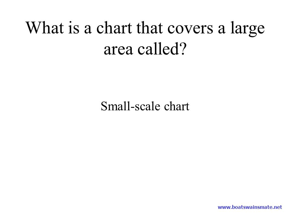 What is a chart that covers a large area called