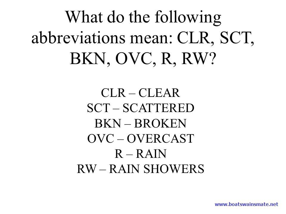 What do the following abbreviations mean: CLR, SCT, BKN, OVC, R, RW