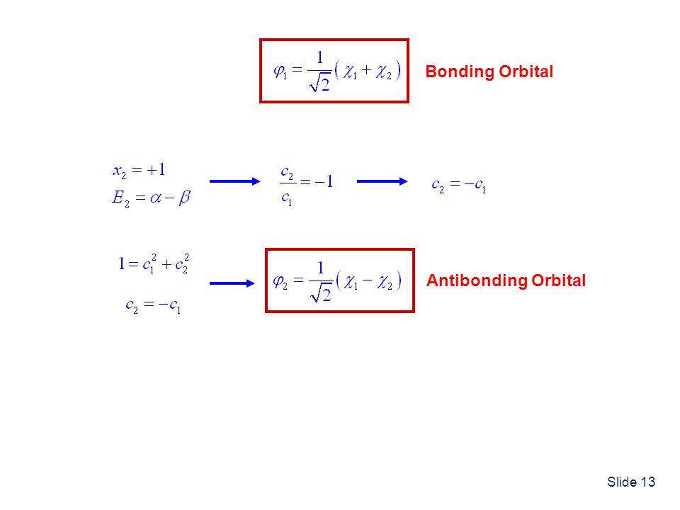 Bonding Orbital Antibonding Orbital