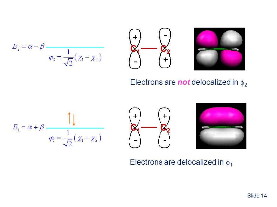 C1 C2 C1 C2 Electrons are not delocalized in 2