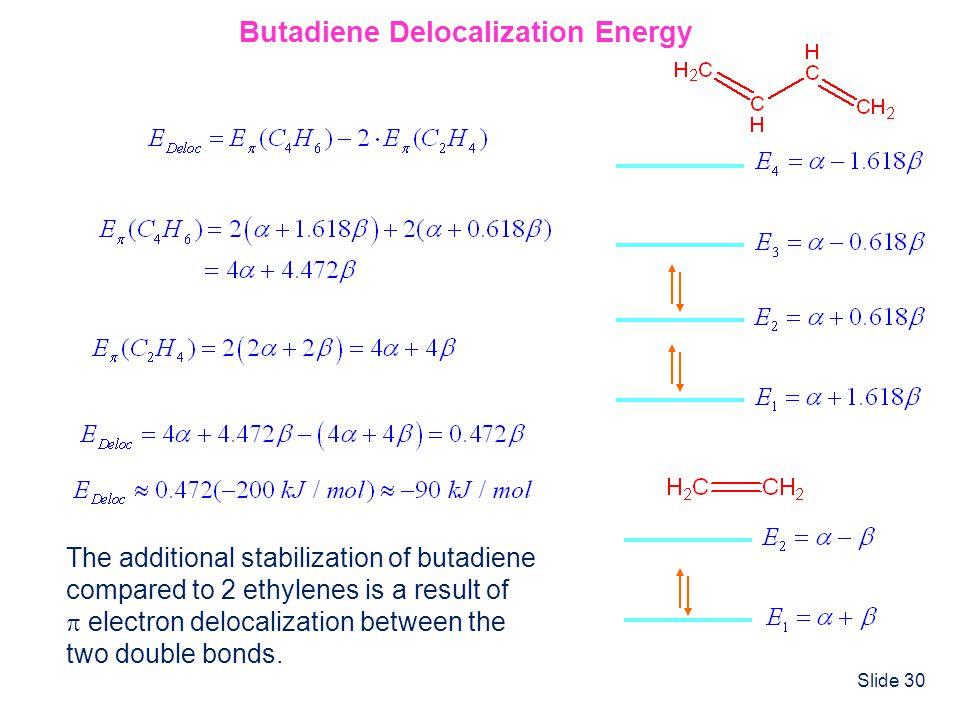 Butadiene Delocalization Energy