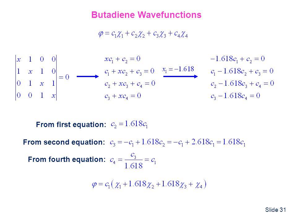 Butadiene Wavefunctions