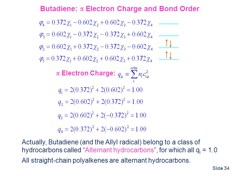 Butadiene:  Electron Charge and Bond Order