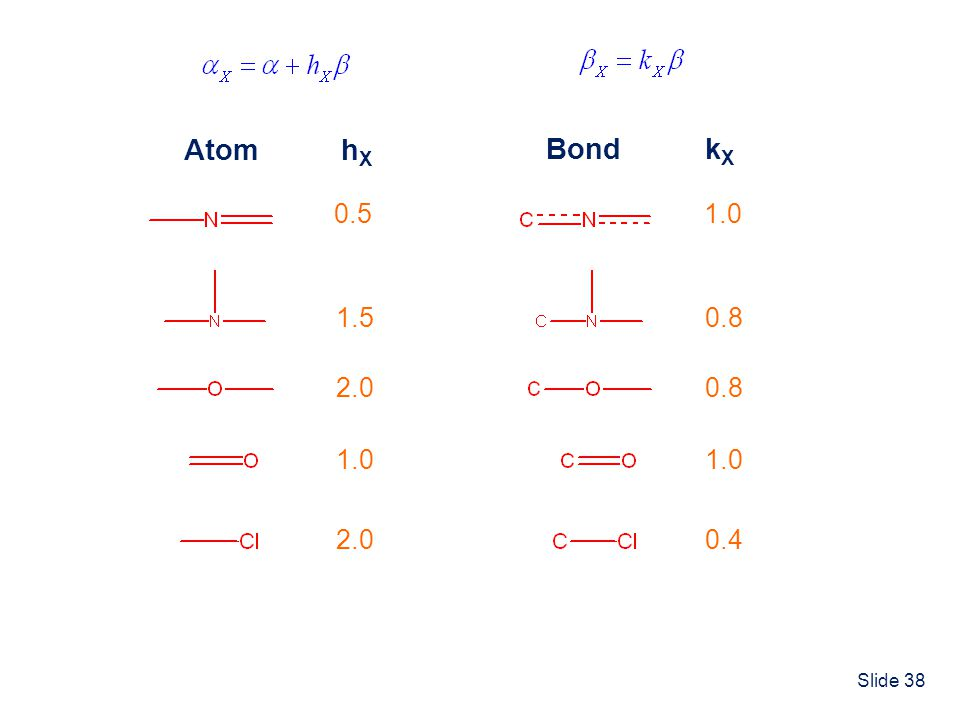 Atom hX 0.5 1.5 2.0 1.0 Bond kX 1.0 0.8 0.4