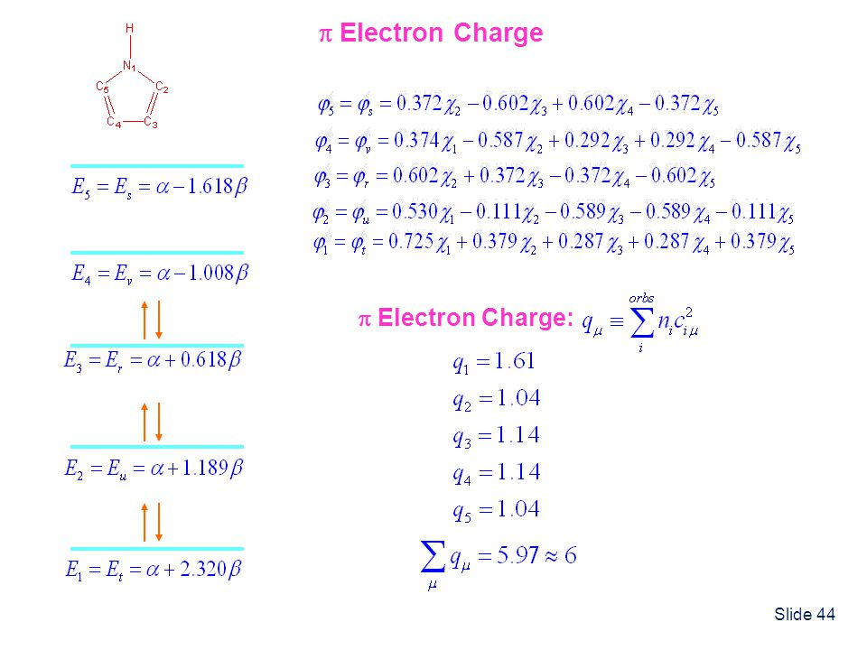  Electron Charge  Electron Charge:
