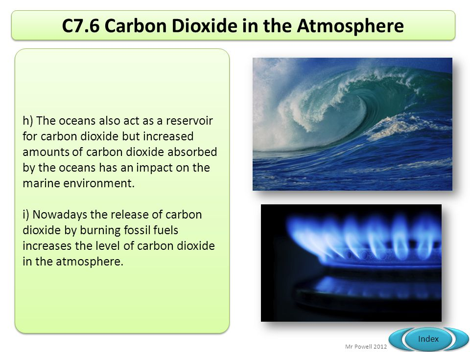 C7.6 Carbon Dioxide in the Atmosphere