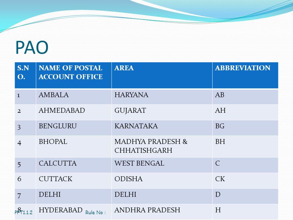 PAO S.NO. NAME OF POSTAL ACCOUNT OFFICE AREA ABBREVIATION 1 AMBALA