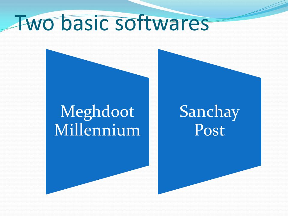 Two basic softwares Meghdoot Millennium Sanchay Post