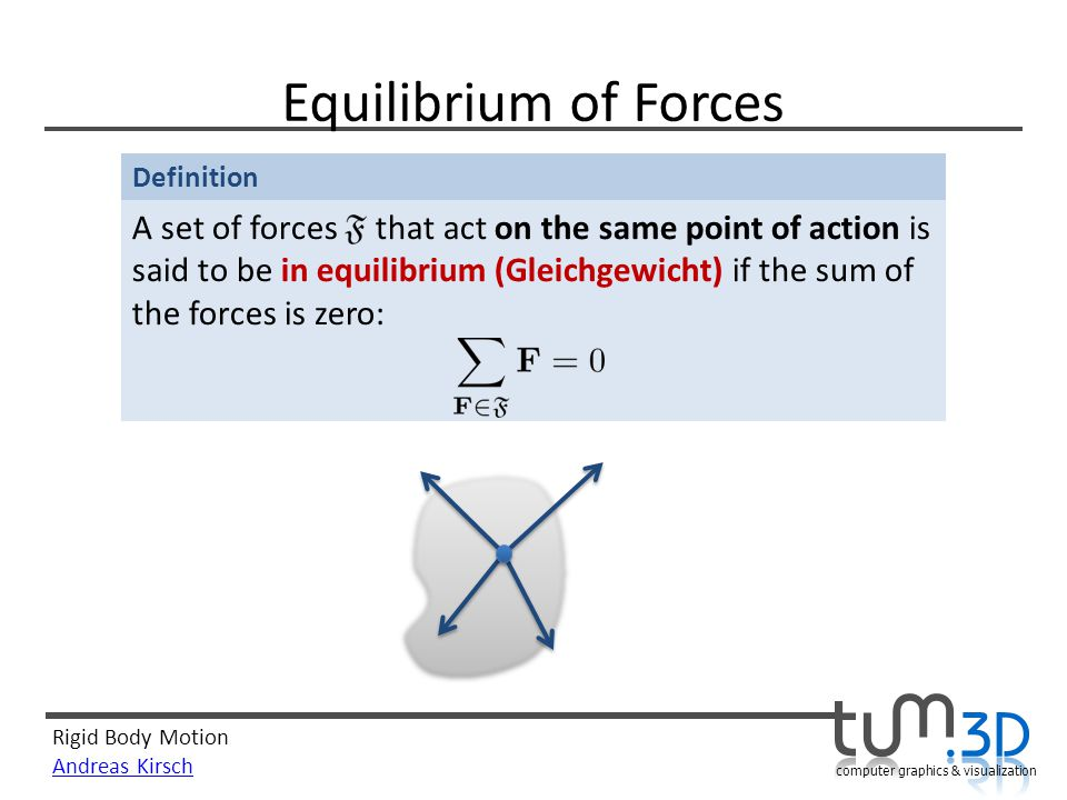 Equilibrium of Forces