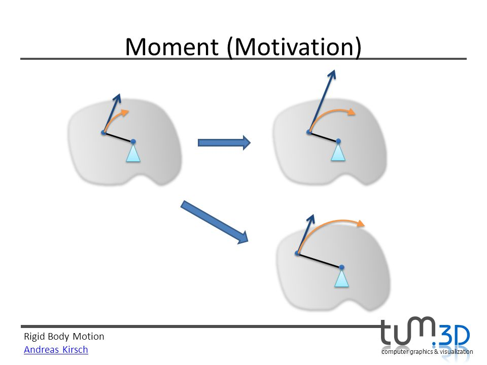 Moment (Motivation)