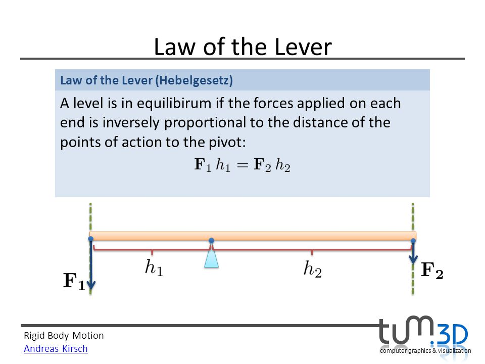 Law of the Lever Law of the Lever (Hebelgesetz)
