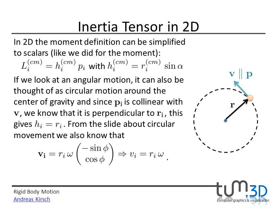 Inertia Tensor in 2D