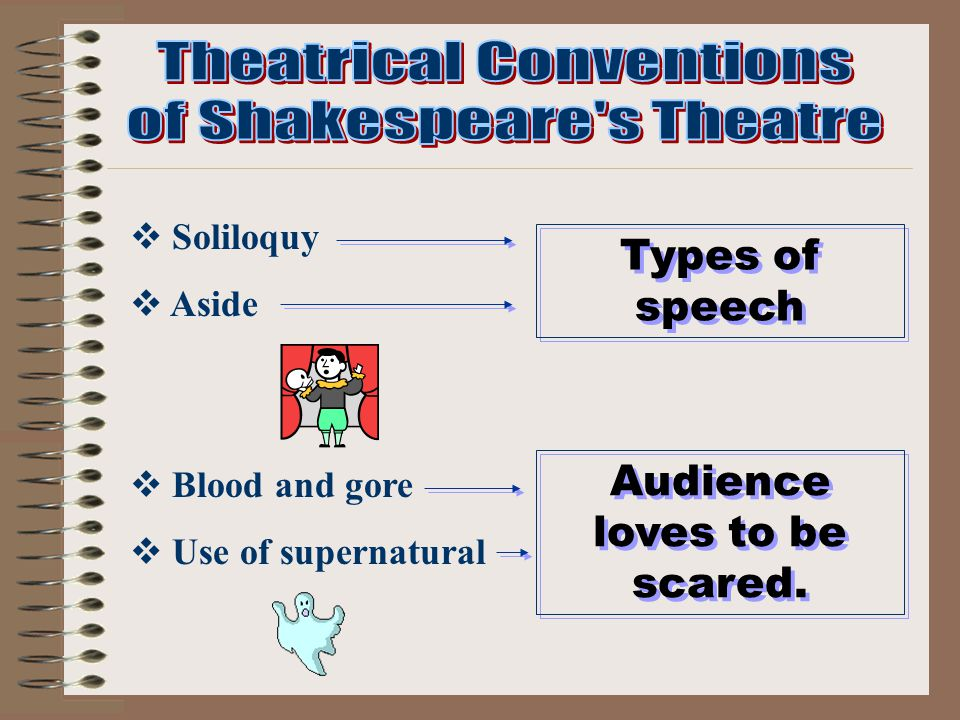 Theatrical Conventions of Shakespeare s Theatre