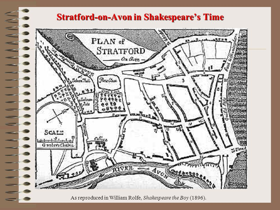 Stratford-on-Avon in Shakespeare's Time