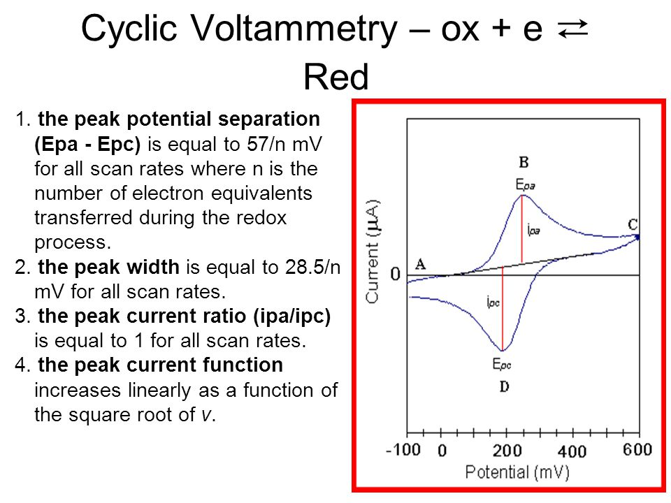 Cyclic Voltammetry – ox + e ⇄ Red