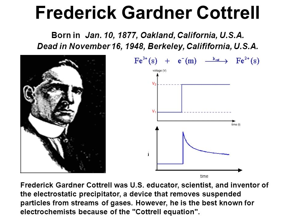 Frederick Gardner Cottrell Born in Jan