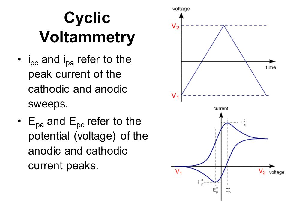 Cyclic Voltammetry ipc and ipa refer to the peak current of the cathodic and anodic sweeps.