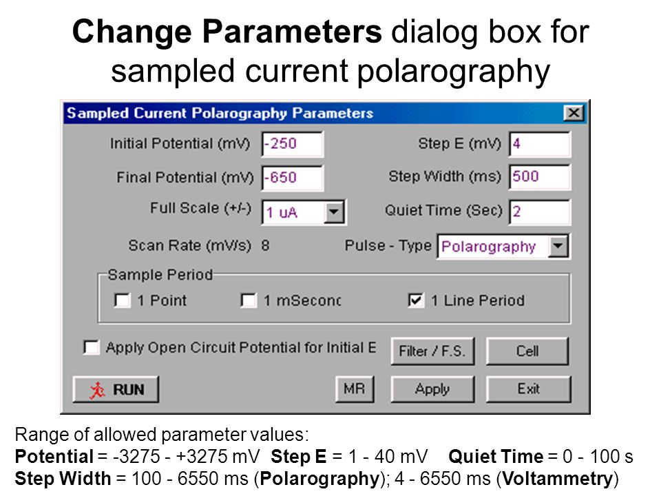 Change Parameters dialog box for sampled current polarography