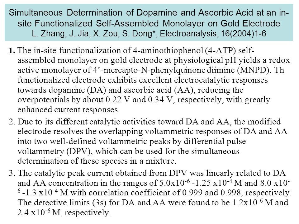 Simultaneous Determination of Dopamine and Ascorbic Acid at an in-site Functionalized Self-Assembled Monolayer on Gold Electrode L. Zhang, J. Jia, X. Zou, S. Dong*, Electroanalysis, 16(2004)1-6