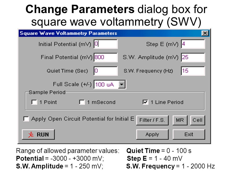 Change Parameters dialog box for square wave voltammetry (SWV)