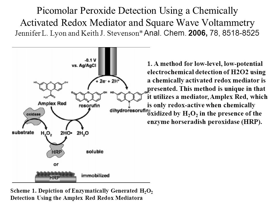Picomolar Peroxide Detection Using a Chemically Activated Redox Mediator and Square Wave Voltammetry Jennifer L. Lyon and Keith J. Stevenson* Anal. Chem. 2006, 78, 8518-8525