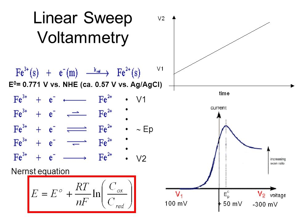 Linear Sweep Voltammetry