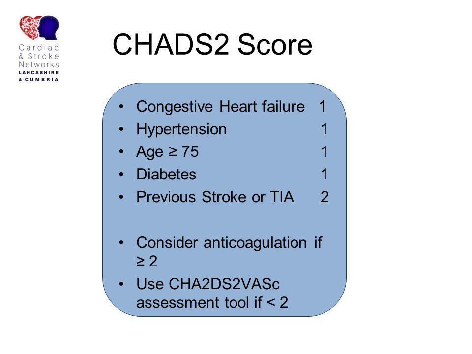 CHADS2 Score Congestive Heart failure 1 Hypertension 1 Age ≥ 75 1
