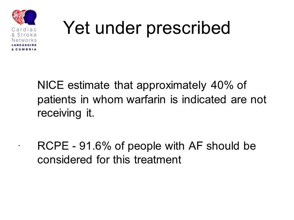 Yet under prescribed NICE estimate that approximately 40% of patients in whom warfarin is indicated are not receiving it.