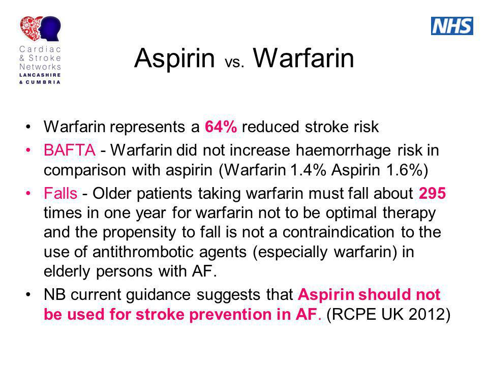 Aspirin vs. Warfarin Warfarin represents a 64% reduced stroke risk