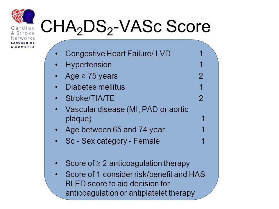 CHA2DS2-VASc Score Congestive Heart Failure/ LVD 1 Hypertension 1