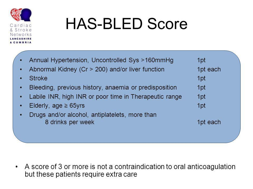 HAS-BLED Score Annual Hypertension, Uncontrolled Sys >160mmHg 1pt. Abnormal Kidney (Cr > 200) and/or liver function 1pt each.