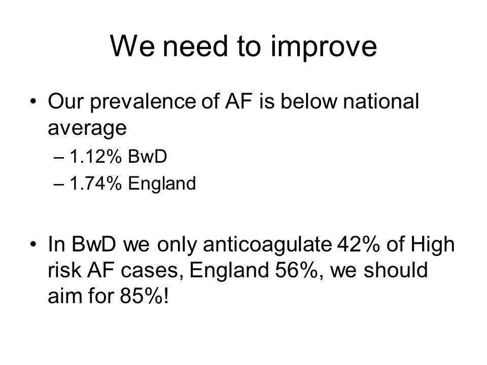 We need to improve Our prevalence of AF is below national average