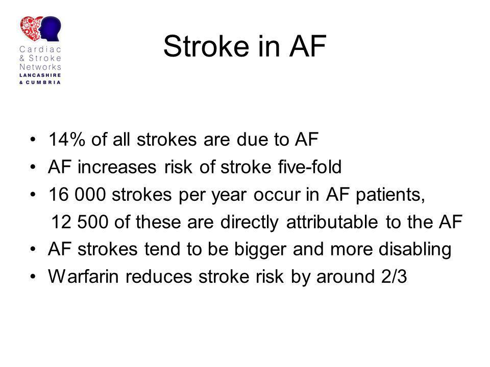 Stroke in AF 14% of all strokes are due to AF