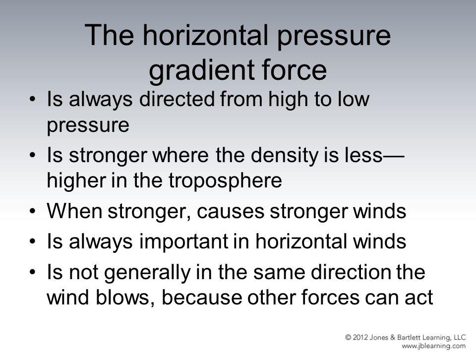 The horizontal pressure gradient force