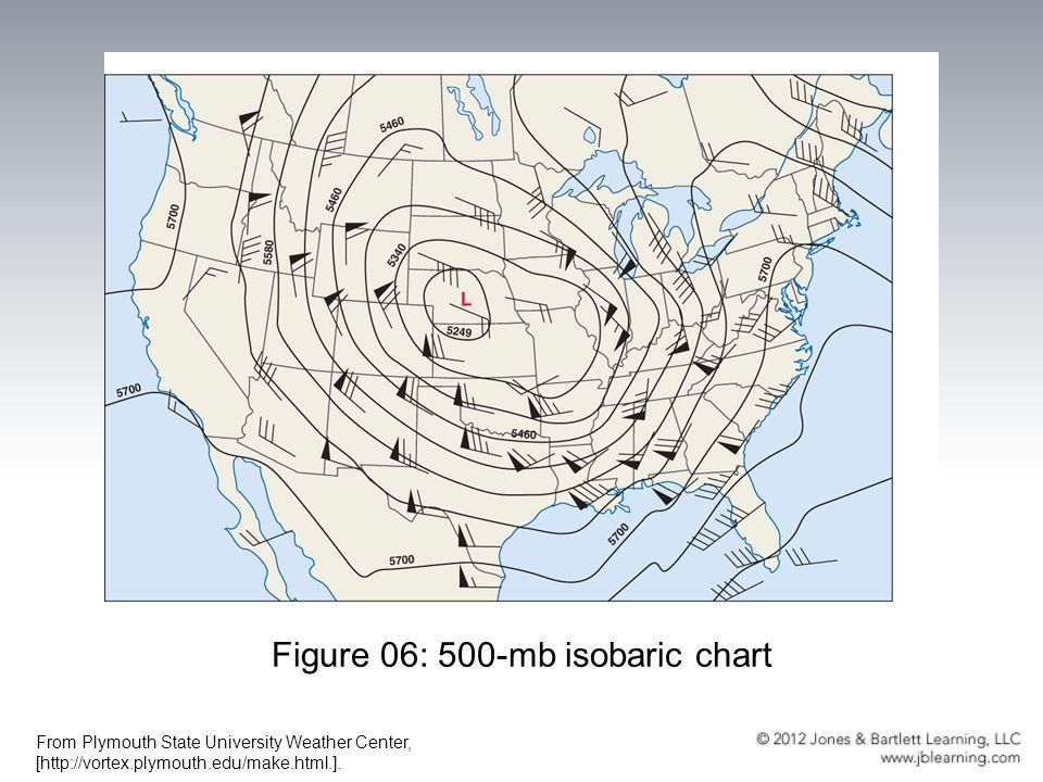 Figure 06: 500-mb isobaric chart