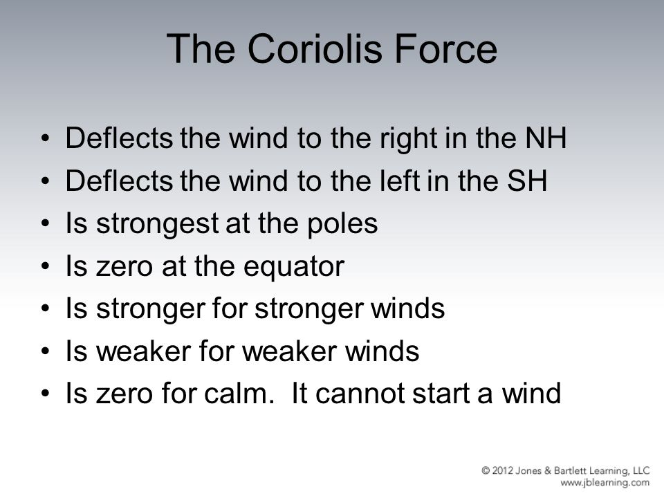The Coriolis Force Deflects the wind to the right in the NH