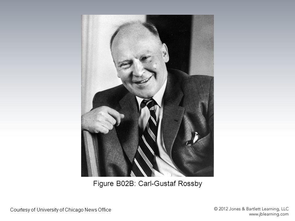 Figure B02B: Carl-Gustaf Rossby